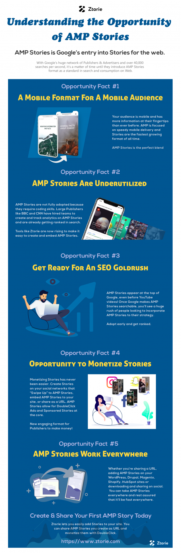 Understanding AMP Stories